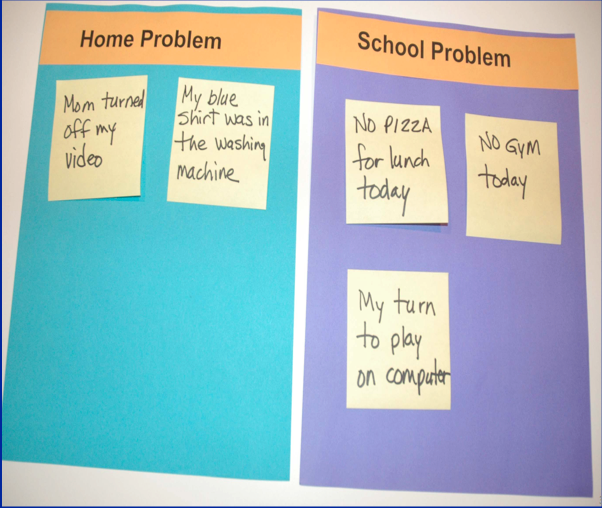 A problem chart to help kids document and categorize problems at home and school